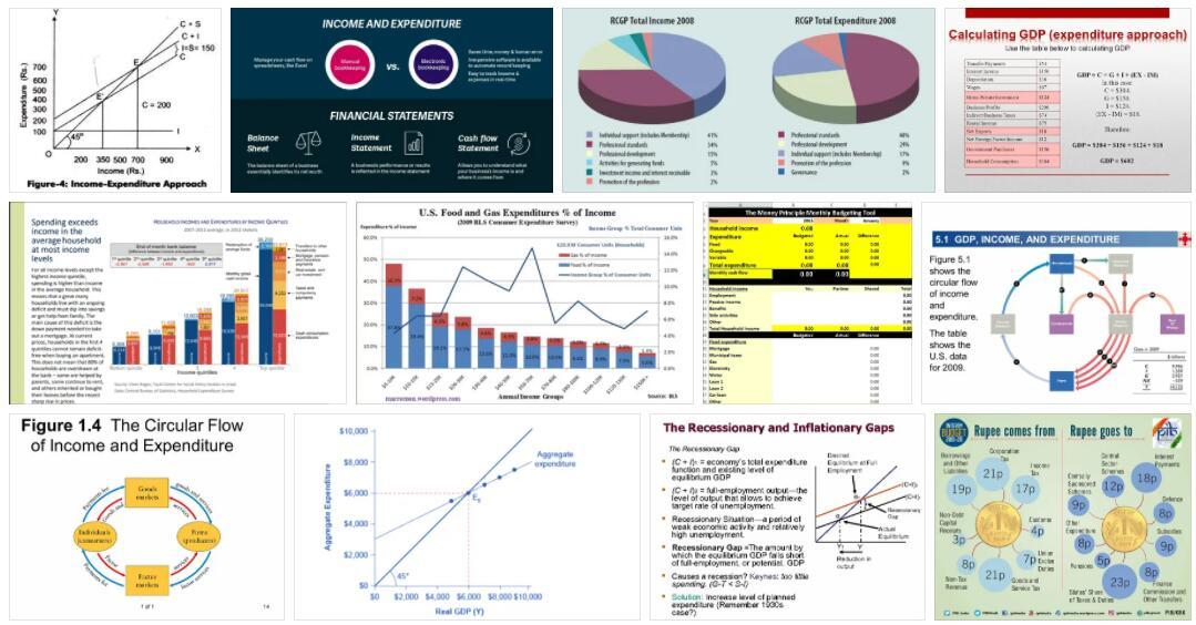 Income-Expenditure 2